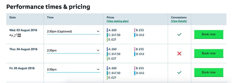 Screenshot of a tabular layout presenting performances and ticket prices